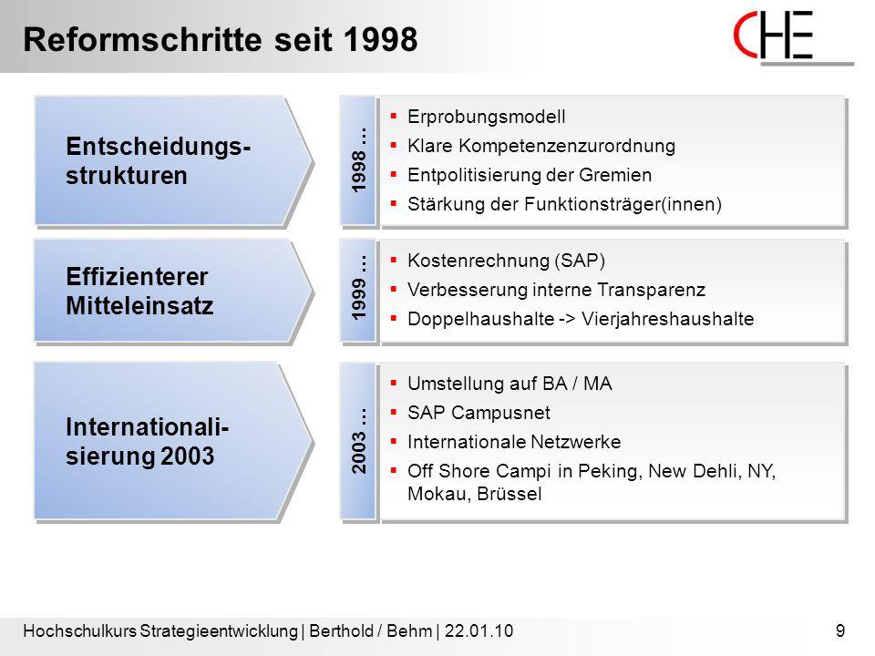 Reformschritte seit 1998 Hochschulkurs Strategieentwicklung | Berthold / Behm | 22.01.109  Erprobungsmodell  Klare Kompetenzenzurordnung  Entpolitisierung der Gremien  Stärkung der Funktionsträger(innen)  Erprobungsmodell  Klare Kompetenzenzurordnung  Entpolitisierung der Gremien  Stärkung der Funktionsträger(innen) 1998 … Entscheidungs- strukturen  Kostenrechnung (SAP)  Verbesserung interne Transparenz  Doppelhaushalte -> Vierjahreshaushalte  Kostenrechnung (SAP)  Verbesserung interne Transparenz  Doppelhaushalte -> Vierjahreshaushalte 1999 … Effizienterer Mitteleinsatz  Umstellung auf BA / MA  SAP Campusnet  Internationale Netzwerke  Off Shore Campi in Peking, New Dehli, NY, Mokau, Brüssel  Umstellung auf BA / MA  SAP Campusnet  Internationale Netzwerke  Off Shore Campi in Peking, New Dehli, NY, Mokau, Brüssel 2003 … Internationali- sierung 2003