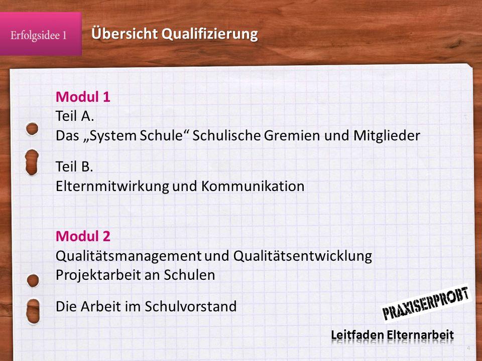 """Modul 1 Teil A. Das """"System Schule"""" Schulische Gremien und Mitglieder Teil B. Elternmitwirkung und Kommunikation Modul 2 Qualitätsmanagement und Quali"""