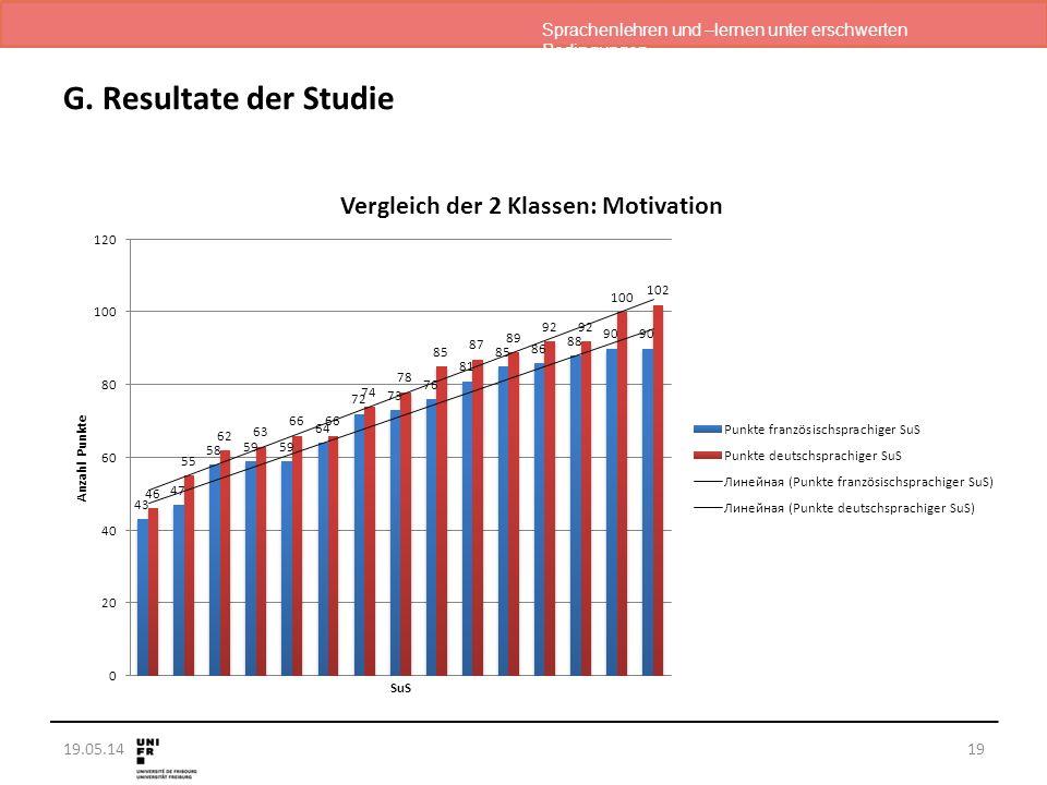 Sprachenlehren und –lernen unter erschwerten Bedingungen 19.05.14 G. Resultate der Studie 19