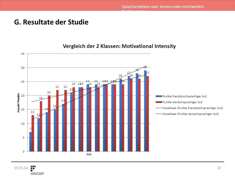 Sprachenlehren und –lernen unter erschwerten Bedingungen 19.05.14 G. Resultate der Studie 20