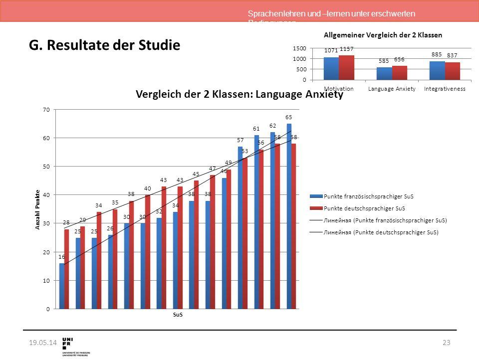 Sprachenlehren und –lernen unter erschwerten Bedingungen 19.05.14 G. Resultate der Studie 23