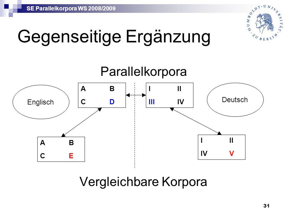 SE Parallelkorpora WS 2008/2009 31 Gegenseitige Ergänzung Parallelkorpora Vergleichbare Korpora ABCDABCD ABCEABCE III IIIIV III IVV Englisch Deutsch