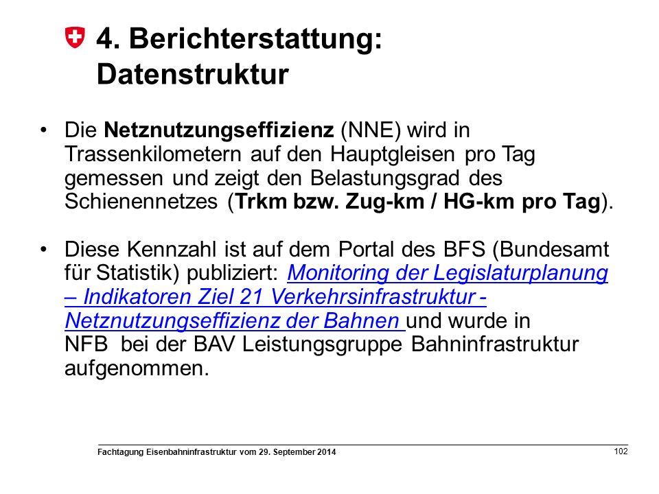 Fachtagung Eisenbahninfrastruktur vom 29. September 2014 102 4.