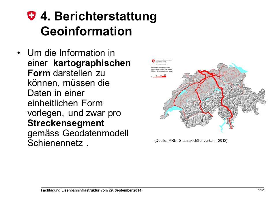 Fachtagung Eisenbahninfrastruktur vom 29. September 2014 112 4.