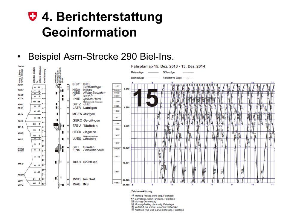 Fachtagung Eisenbahninfrastruktur vom 29. September 2014 113 4.