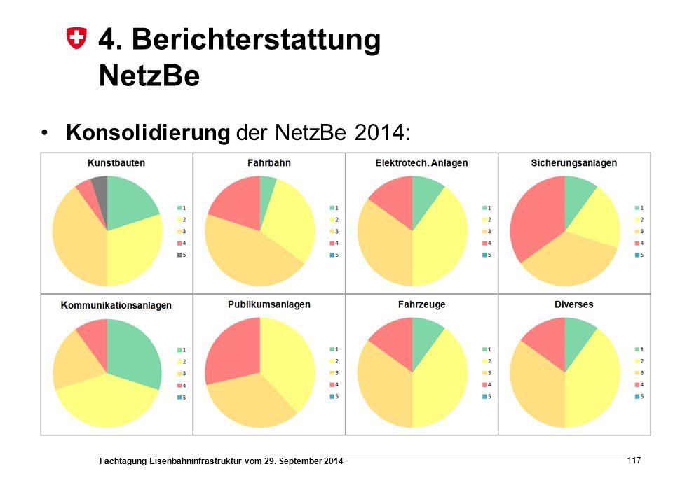 Fachtagung Eisenbahninfrastruktur vom 29. September 2014 117 4.