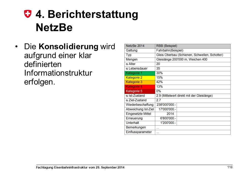 Fachtagung Eisenbahninfrastruktur vom 29. September 2014 118 4.