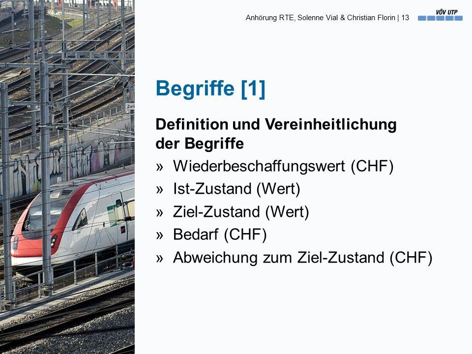 Anhörung RTE, Solenne Vial & Christian Florin | 13 Begriffe [1] Definition und Vereinheitlichung der Begriffe »Wiederbeschaffungswert (CHF) »Ist-Zustand (Wert) »Ziel-Zustand (Wert) »Bedarf (CHF) »Abweichung zum Ziel-Zustand (CHF)