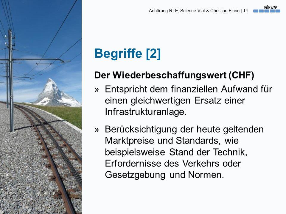 Anhörung RTE, Solenne Vial & Christian Florin | 14 Begriffe [2] Der Wiederbeschaffungswert (CHF) »Entspricht dem finanziellen Aufwand für einen gleichwertigen Ersatz einer Infrastrukturanlage.