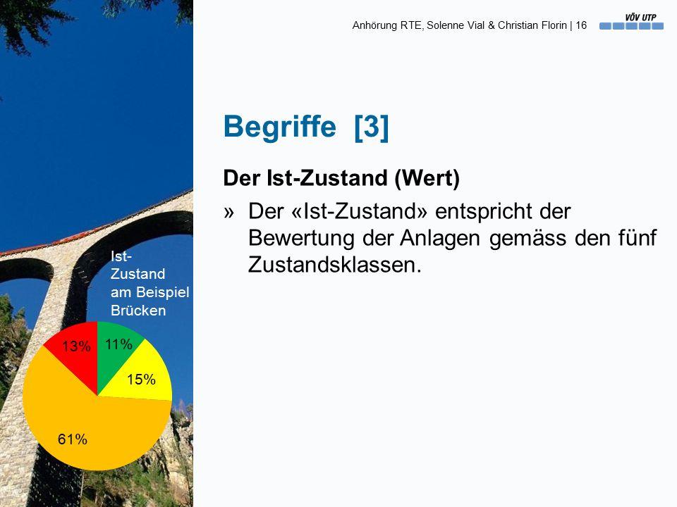 Anhörung RTE, Solenne Vial & Christian Florin | 16 Begriffe [3] Der Ist-Zustand (Wert) »Der «Ist-Zustand» entspricht der Bewertung der Anlagen gemäss den fünf Zustandsklassen.