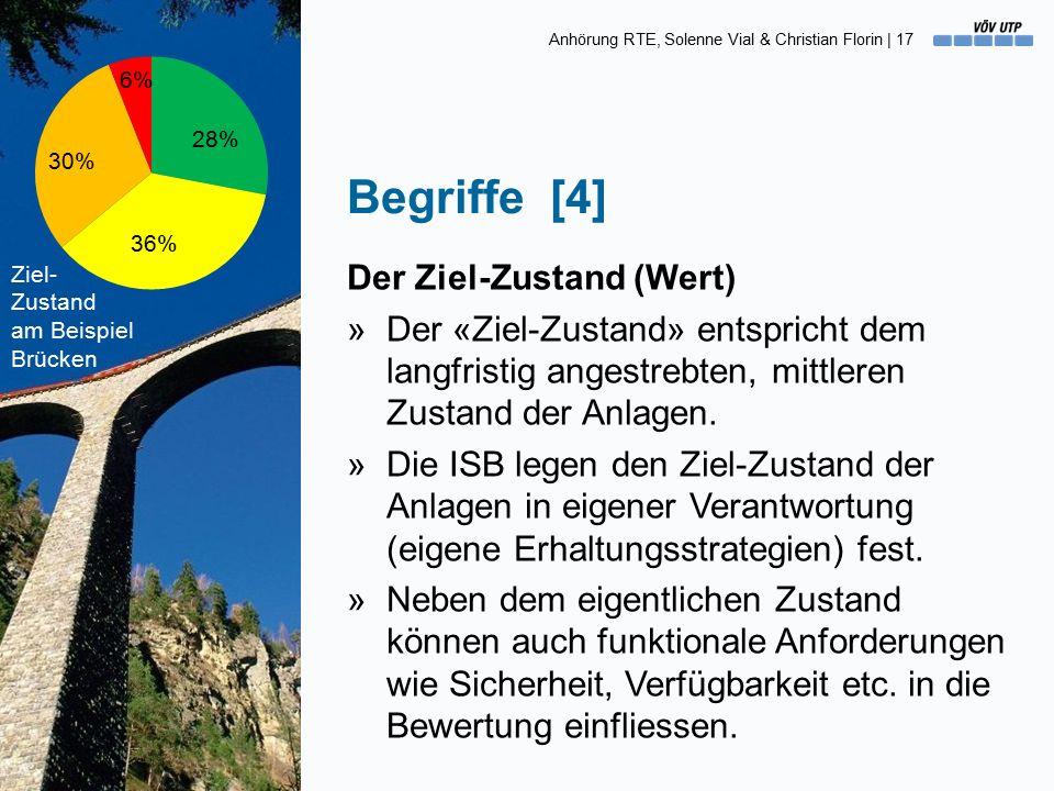 Anhörung RTE, Solenne Vial & Christian Florin | 17 Begriffe [4] Der Ziel-Zustand (Wert) »Der «Ziel-Zustand» entspricht dem langfristig angestrebten, mittleren Zustand der Anlagen.