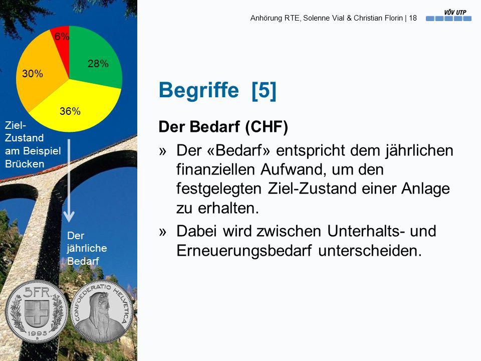 Anhörung RTE, Solenne Vial & Christian Florin | 18 Begriffe [5] Der Bedarf (CHF) »Der «Bedarf» entspricht dem jährlichen finanziellen Aufwand, um den festgelegten Ziel-Zustand einer Anlage zu erhalten.