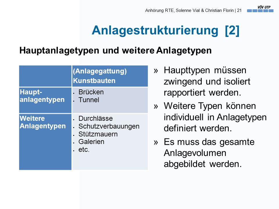 Anhörung RTE, Solenne Vial & Christian Florin | 21 »Haupttypen müssen zwingend und isoliert rapportiert werden.