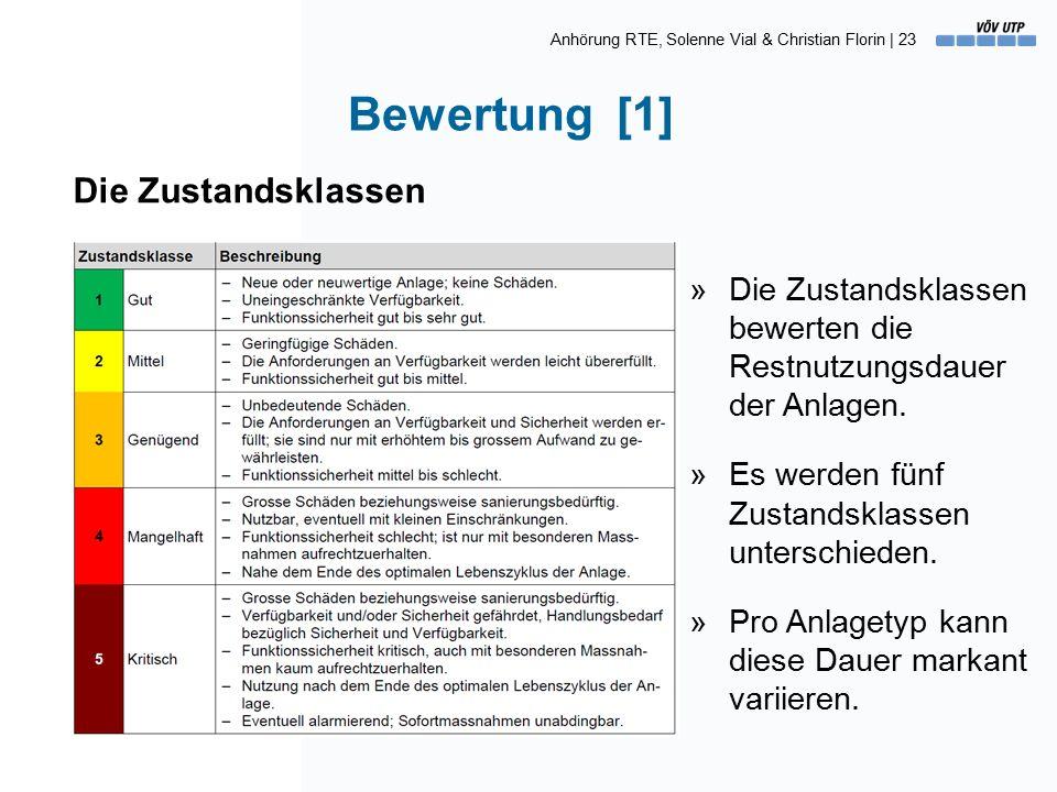 Anhörung RTE, Solenne Vial & Christian Florin | 23 Bewertung [1] Die Zustandsklassen »Die Zustandsklassen bewerten die Restnutzungsdauer der Anlagen.