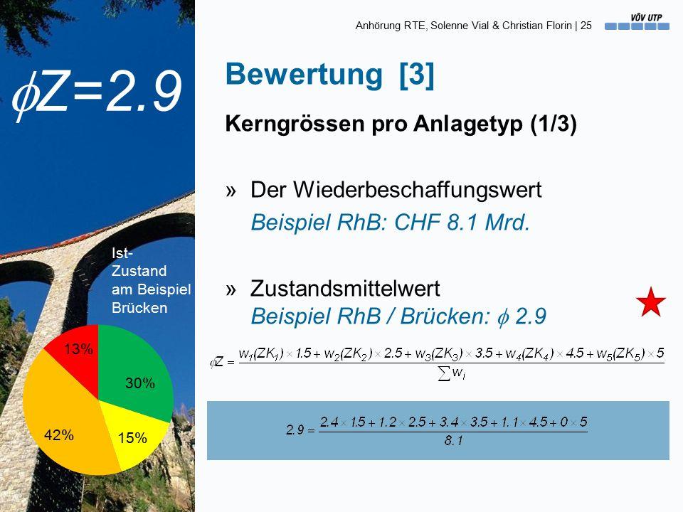 Anhörung RTE, Solenne Vial & Christian Florin | 25 Kerngrössen pro Anlagetyp (1/3) »Der Wiederbeschaffungswert Beispiel RhB: CHF 8.1 Mrd.
