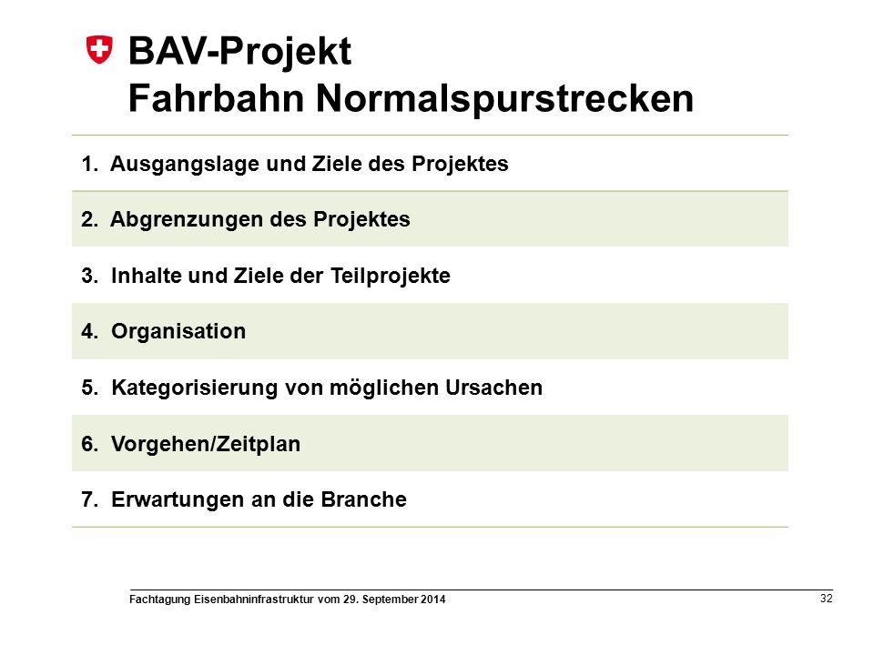 Fachtagung Eisenbahninfrastruktur vom 29. September 2014 32 1.