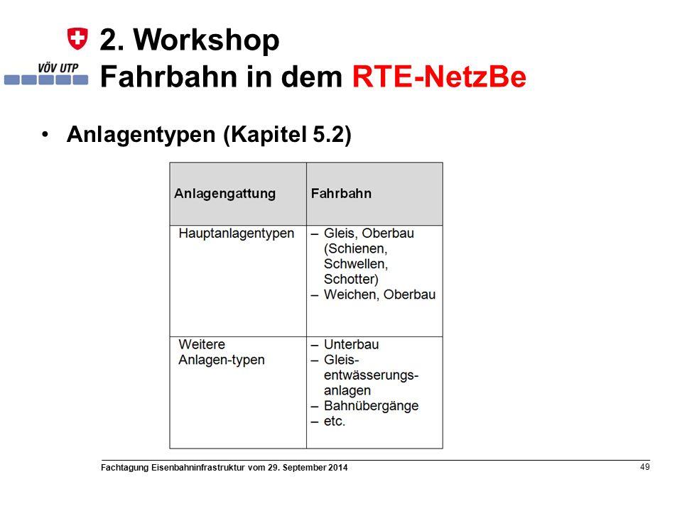 Fachtagung Eisenbahninfrastruktur vom 29. September 2014 49 2.