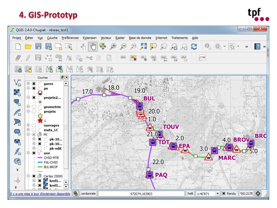 Fachtagung Eisenbahninfrastruktur vom 29. September 2014 68 4. GIS-Prototyp