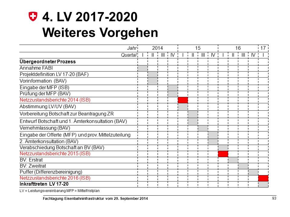 Fachtagung Eisenbahninfrastruktur vom 29. September 2014 93 4.