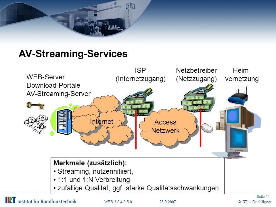 WEB 3.0 4.0 5.0 25.9.2007© IRT – Dr.K.Illgner AV-Streaming-Services Access Netzwerk Access Netzwerk Internet WEB-Server Download-Portale AV-Streaming-Server ISP (Internetzugang) Netzbetreiber (Netzzugang) Merkmale (zusätzlich): Streaming, nutzerinitiiert, 1:1 und 1:N Verbreitung zufällige Qualität, ggf.