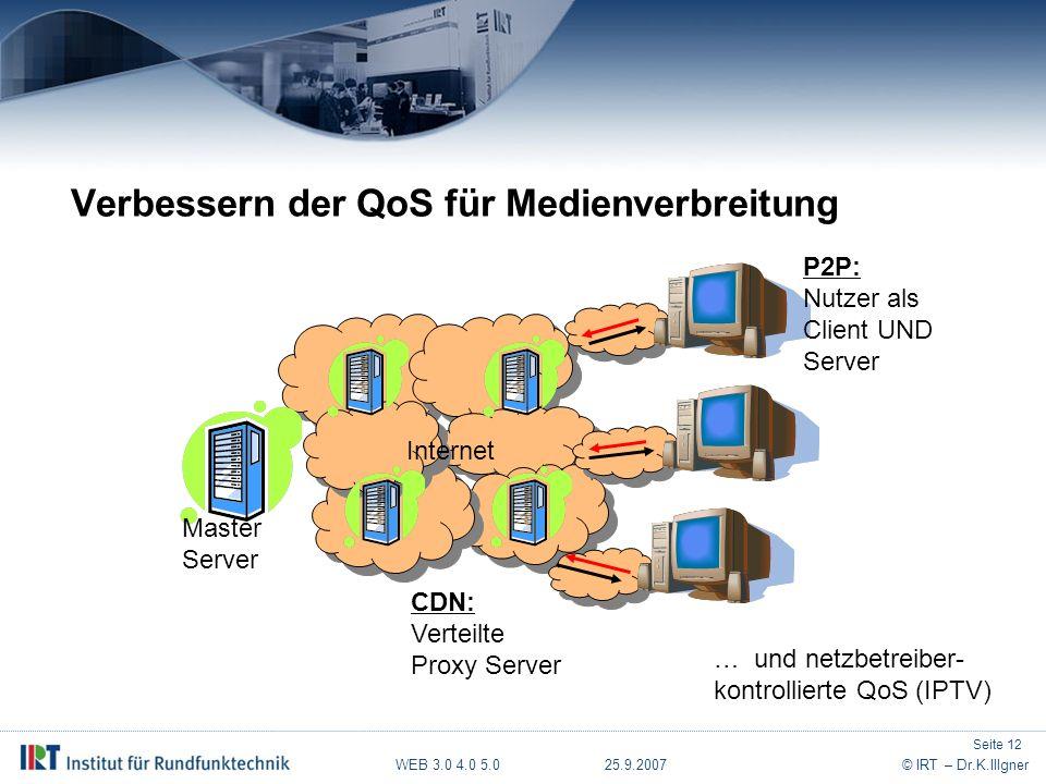 WEB 3.0 4.0 5.0 25.9.2007© IRT – Dr.K.Illgner Verbessern der QoS für Medienverbreitung Internet Master Server CDN: Verteilte Proxy Server P2P: Nutzer als Client UND Server … und netzbetreiber- kontrollierte QoS (IPTV) Seite 12