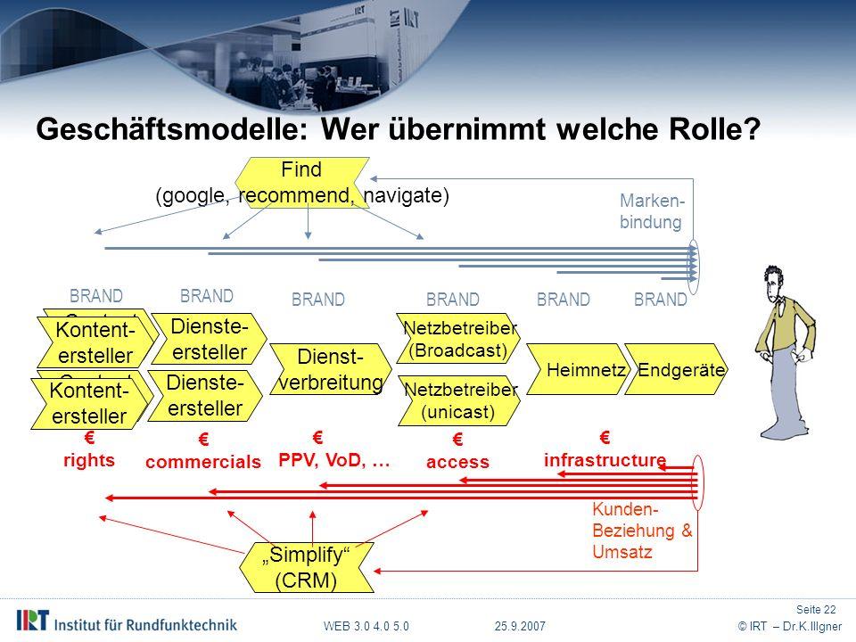 WEB 3.0 4.0 5.0 25.9.2007© IRT – Dr.K.Illgner Geschäftsmodelle: Wer übernimmt welche Rolle.