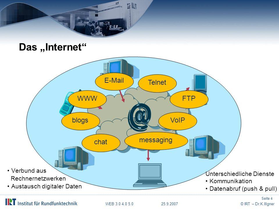 """WEB 3.0 4.0 5.0 25.9.2007© IRT – Dr.K.Illgner Das """"Internet Verbund aus Rechnernetzwerken Austausch digitaler Daten WWW E-Mail chat messaging VoIP Telnet blogs FTP Unterschiedliche Dienste Kommunikation Datenabruf (push & pull) Seite 4"""