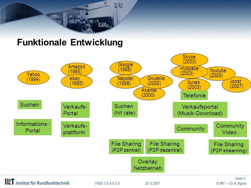 WEB 3.0 4.0 5.0 25.9.2007© IRT – Dr.K.Illgner Funktionale Entwicklung Joost (2007) Youtube (2005) Yahoo (1994) Amazon (1995) ebay (1995) Google (1998) Napster (1998) myspace (2003) Akamai (2000) itunes (2003) Gnutella (2000) Skype (2003) Informations- Portal Verkaufs- Portal Verkaufs- plattform Suchen (hit rate) File Sharing (P2P zentral) Overlay Netzbetrieb Verkaufsportal (Musik-Download) Community Video Telefonie File Sharing (P2P dezentral) File Sharing (P2P streaming) Suchen Seite 6