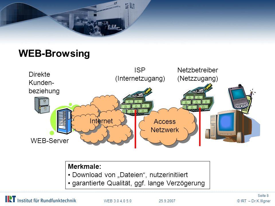 "WEB 3.0 4.0 5.0 25.9.2007© IRT – Dr.K.Illgner WEB-Browsing Access Netzwerk Access Netzwerk Internet WEB-Server ISP (Internetzugang) Netzbetreiber (Netzzugang) Merkmale: Download von ""Dateien , nutzerinitiiert garantierte Qualität, ggf."