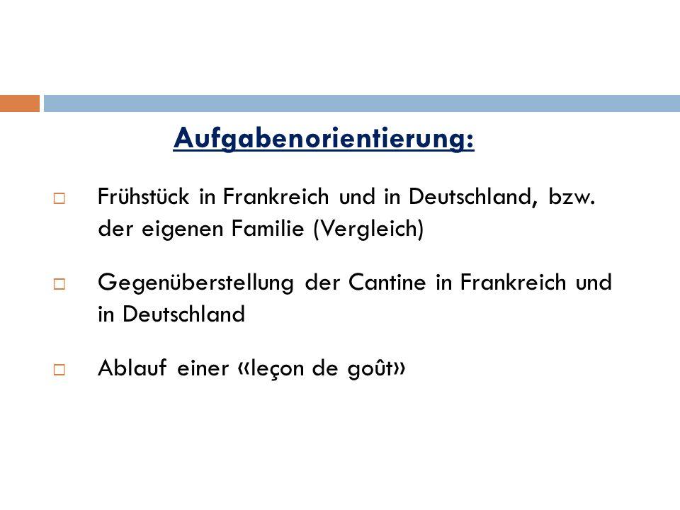 Aufgabenorientierung:  Frühstück in Frankreich und in Deutschland, bzw.