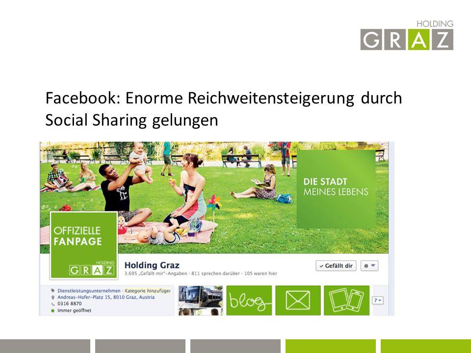 Facebook: Enorme Reichweitensteigerung durch Social Sharing gelungen