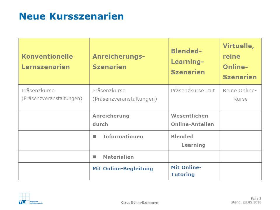 Claus Böhm-Bachmeier Folie 3 Stand: 28.05.2016 Neue Kursszenarien Konventionelle Lernszenarien Anreicherungs- Szenarien Blended- Learning- Szenarien Virtuelle, reine Online- Szenarien Präsenzkurse (Präsenzveranstaltungen) Präsenzkurse (Präsenzveranstaltungen) Präsenzkurse mit Reine Online- Kurse Anreicherung durch Wesentlichen Online-Anteilen Informationen Blended Learning Materialien Mit Online-Begleitung Mit Online- Tutoring