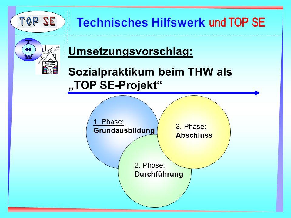 """Umsetzungsvorschlag: Sozialpraktikum beim THW als """"TOP SE-Projekt 1."""