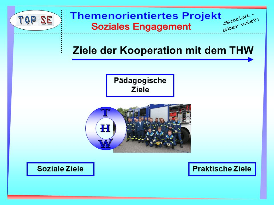 Ziele der Kooperation mit dem THW Soziale Ziele Pädagogische Ziele Praktische Ziele