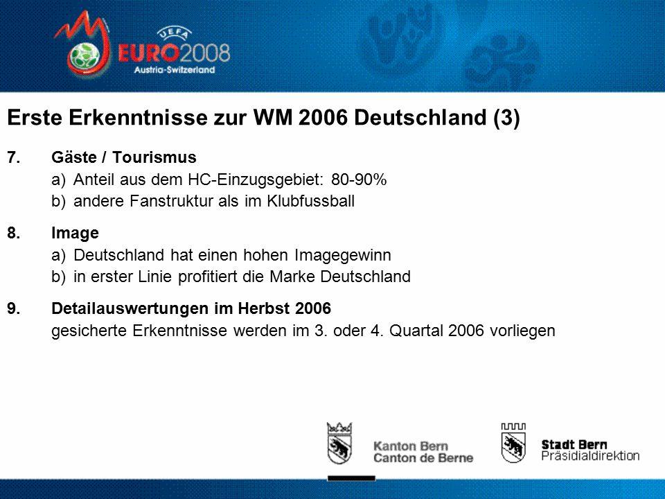 Erste Erkenntnisse zur WM 2006 Deutschland (3) 7.Gäste / Tourismus a)Anteil aus dem HC-Einzugsgebiet: 80-90% b)andere Fanstruktur als im Klubfussball 8.Image a)Deutschland hat einen hohen Imagegewinn b)in erster Linie profitiert die Marke Deutschland 9.Detailauswertungen im Herbst 2006 gesicherte Erkenntnisse werden im 3.