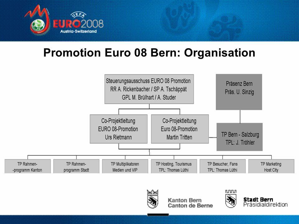 Promotion Euro 08 Bern: Organisation