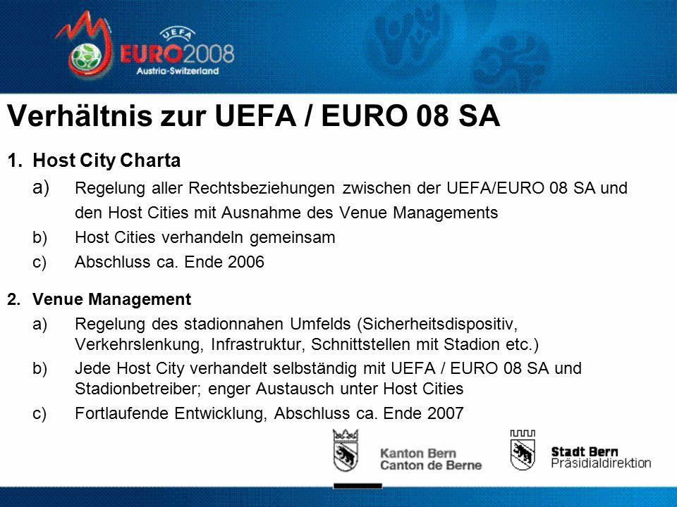 Verhältnis zur UEFA / EURO 08 SA 1.Host City Charta a) Regelung aller Rechtsbeziehungen zwischen der UEFA/EURO 08 SA und den Host Cities mit Ausnahme des Venue Managements b)Host Cities verhandeln gemeinsam c) Abschluss ca.