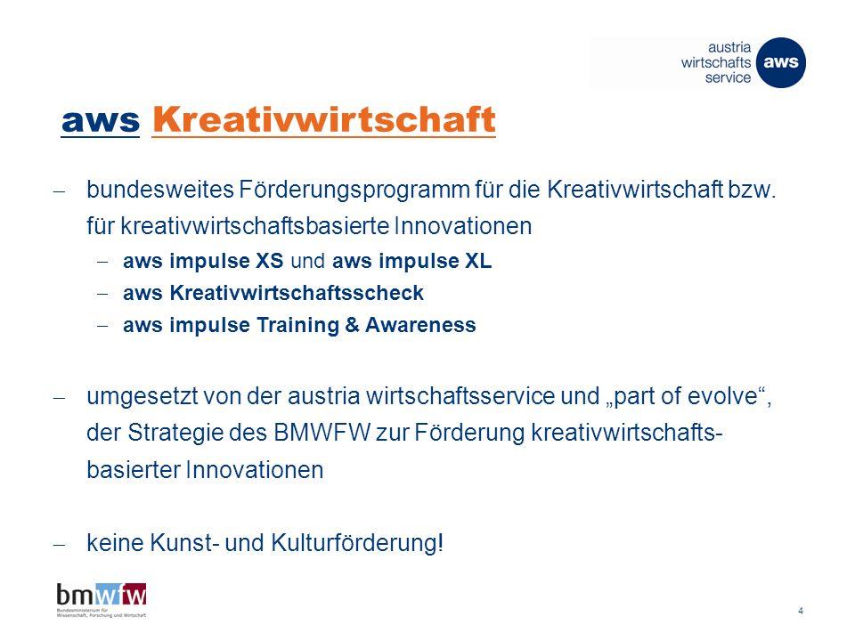 "aws impulse XS & aws impulse XL Innovationsförderung für Projekte im Kontext der Kreativwirtschaft ""…Projekte, bei denen kreativwirtschaftliche Leistungen bzw."