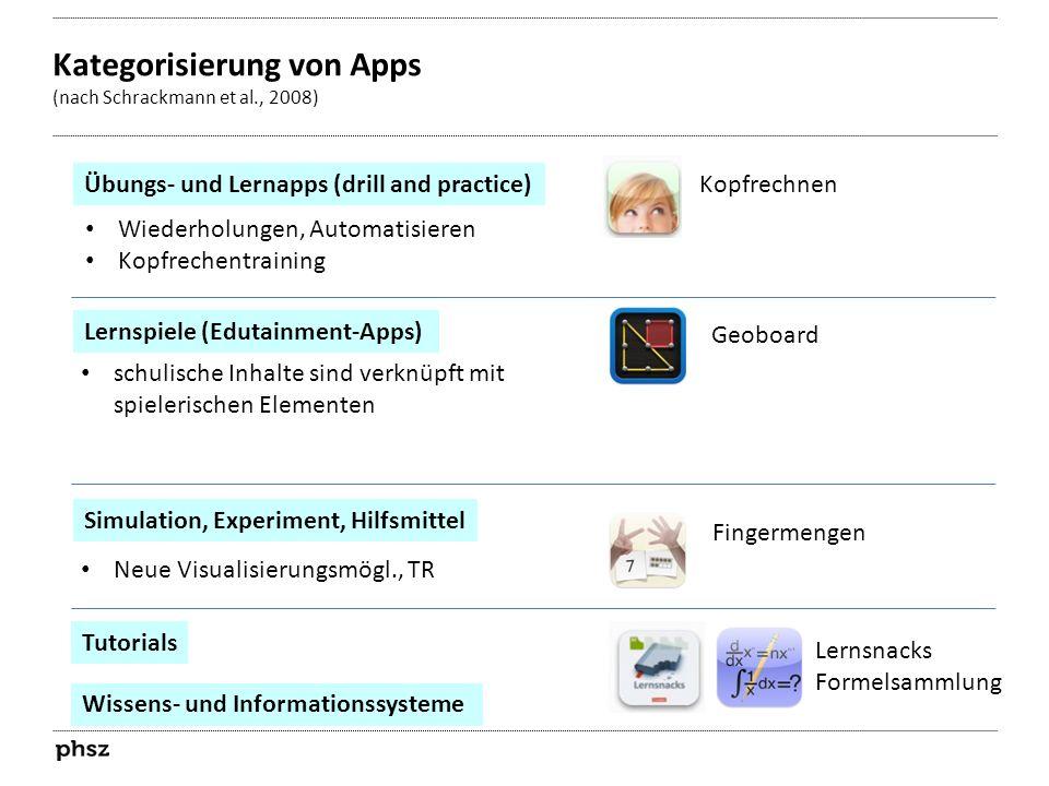 Kategorisierung von Apps (nach Schrackmann et al., 2008) Übungs- und Lernapps (drill and practice) Tutorials Wissens- und Informationssysteme Lernspie
