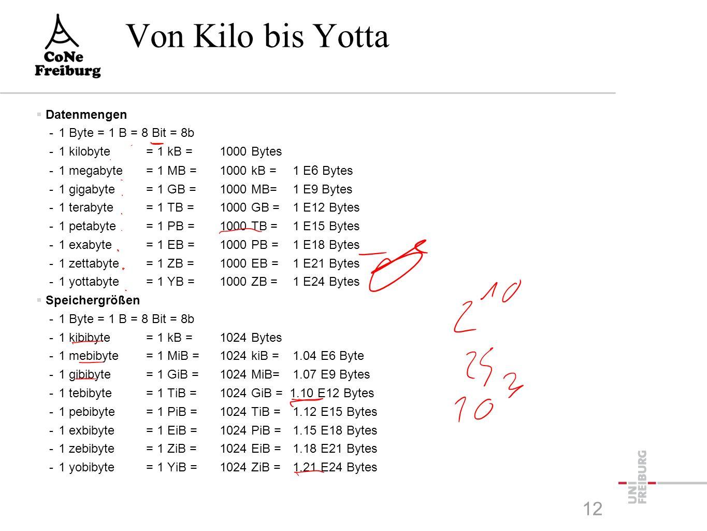 Von Kilo bis Yotta  Datenmengen -1 Byte = 1 B = 8 Bit = 8b -1 kilobyte = 1 kB = 1000 Bytes -1 megabyte= 1 MB =1000 kB = 1 E 6 Bytes -1 gigabyte= 1 GB =1000 MB= 1 E9 Bytes -1 terabyte= 1 TB =1000 GB = 1 E12 Bytes -1 petabyte= 1 PB =1000 TB = 1 E15 Bytes -1 exabyte= 1 EB = 1000 PB = 1 E18 Bytes -1 zettabyte= 1 ZB =1000 EB = 1 E21 Bytes -1 yottabyte= 1 YB =1000 ZB = 1 E24 Bytes  Speichergrößen -1 Byte = 1 B = 8 Bit = 8b -1 kibibyte = 1 kB = 1024 Bytes -1 mebibyte= 1 MiB =1024 kiB = 1.04 E6 Byte -1 gibibyte= 1 GiB =1024 MiB= 1.07 E9 Bytes -1 tebibyte= 1 TiB =1024 GiB = 1.10 E12 Bytes -1 pebibyte= 1 PiB =1024 TiB = 1.12 E15 Bytes -1 exbibyte= 1 EiB = 1024 PiB = 1.15 E18 Bytes -1 zebibyte= 1 ZiB =1024 EiB = 1.18 E21 Bytes -1 yobibyte= 1 YiB =1024 ZiB = 1.21 E24 Bytes 12