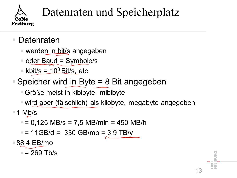 Datenraten und Speicherplatz  Datenraten  werden in bit/s angegeben  oder Baud = Symbole/s  kbit/s = 10 3 Bit/s, etc  Speicher wird in Byte = 8 Bit angegeben  Größe meist in kibibyte, mibibyte  wird aber (fälschlich) als kilobyte, megabyte angegeben  1 Mb/s  = 0,125 MB/s = 7,5 MB/min = 450 MB/h  = 11GB/d = 330 GB/mo = 3,9 TB/y  88,4 EB/mo  = 269 Tb/s 13