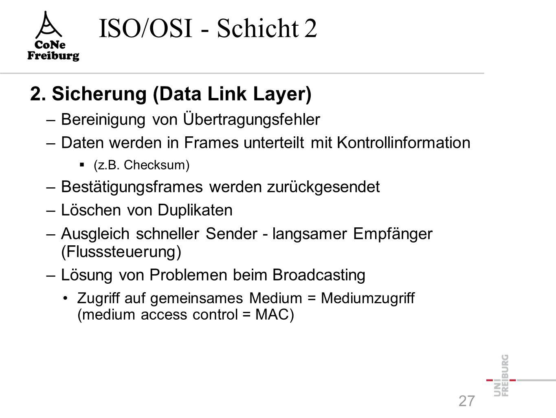 ISO/OSI - Schicht 2 2. Sicherung (Data Link Layer) –Bereinigung von Übertragungsfehler –Daten werden in Frames unterteilt mit Kontrollinformation  (z