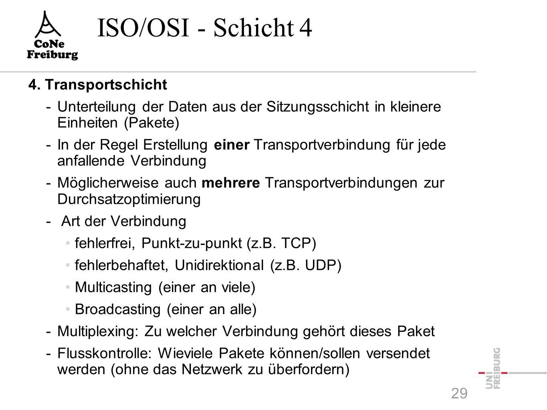 ISO/OSI - Schicht 4 4. Transportschicht -Unterteilung der Daten aus der Sitzungsschicht in kleinere Einheiten (Pakete) -In der Regel Erstellung einer
