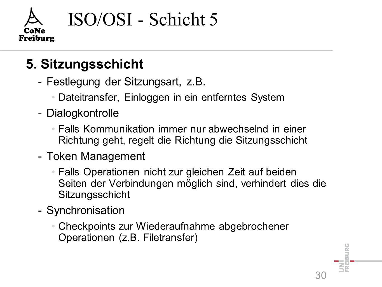 ISO/OSI - Schicht 5 5. Sitzungsschicht -Festlegung der Sitzungsart, z.B. Dateitransfer, Einloggen in ein entferntes System -Dialogkontrolle Falls Komm