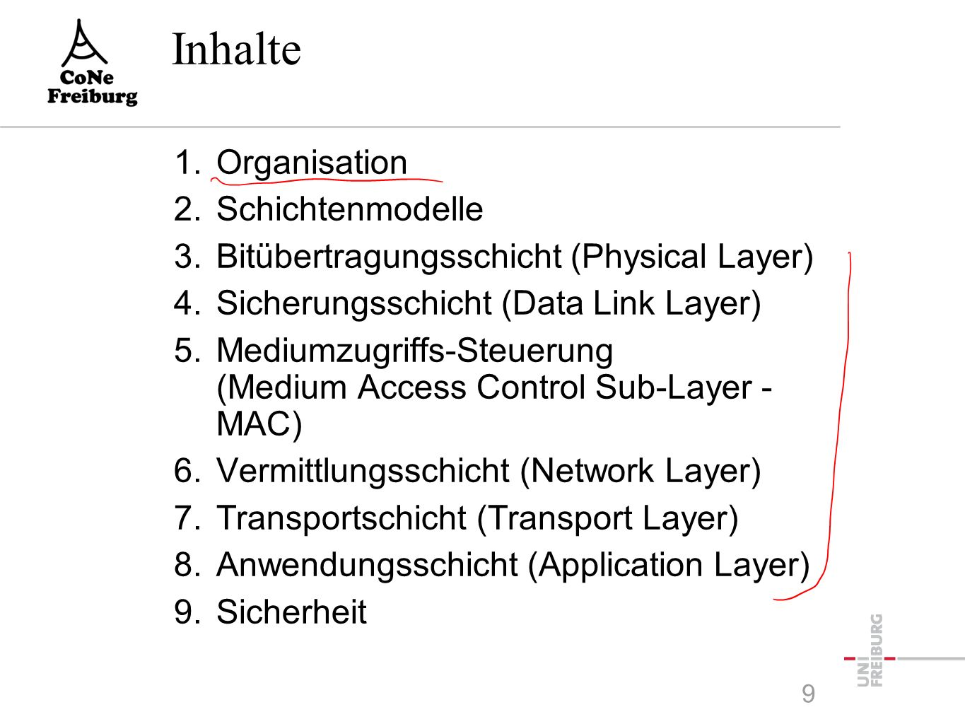 Inhalte 1.Organisation 2.Schichtenmodelle 3.Bitübertragungsschicht (Physical Layer) 4.Sicherungsschicht (Data Link Layer) 5.Mediumzugriffs-Steuerung (Medium Access Control Sub-Layer - MAC) 6.Vermittlungsschicht (Network Layer) 7.Transportschicht (Transport Layer) 8.Anwendungsschicht (Application Layer) 9.Sicherheit 9