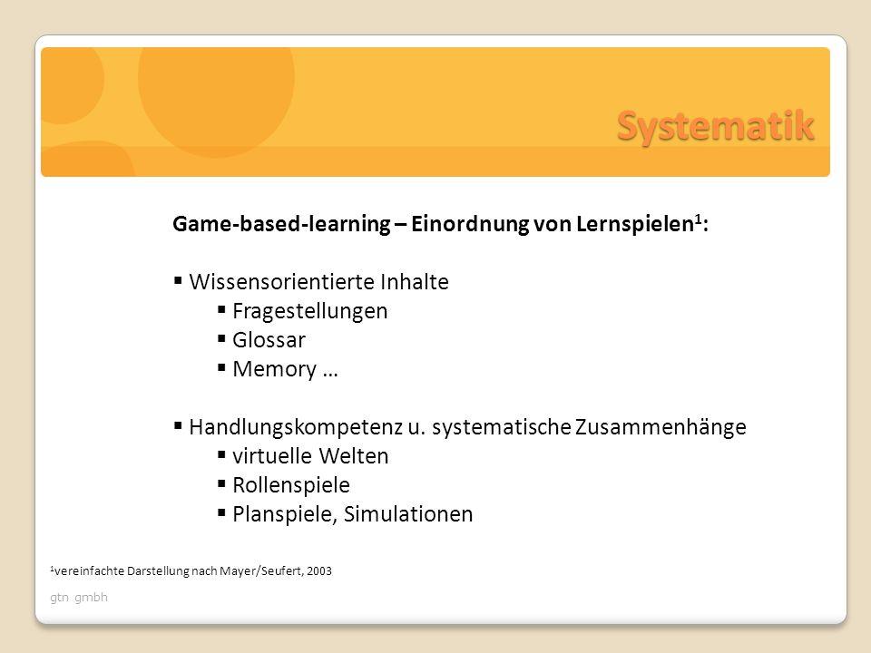 gtn gmbh Systematik Game-based-learning – Einordnung von Lernspielen 1 :  Wissensorientierte Inhalte  Fragestellungen  Glossar  Memory …  Handlungskompetenz u.