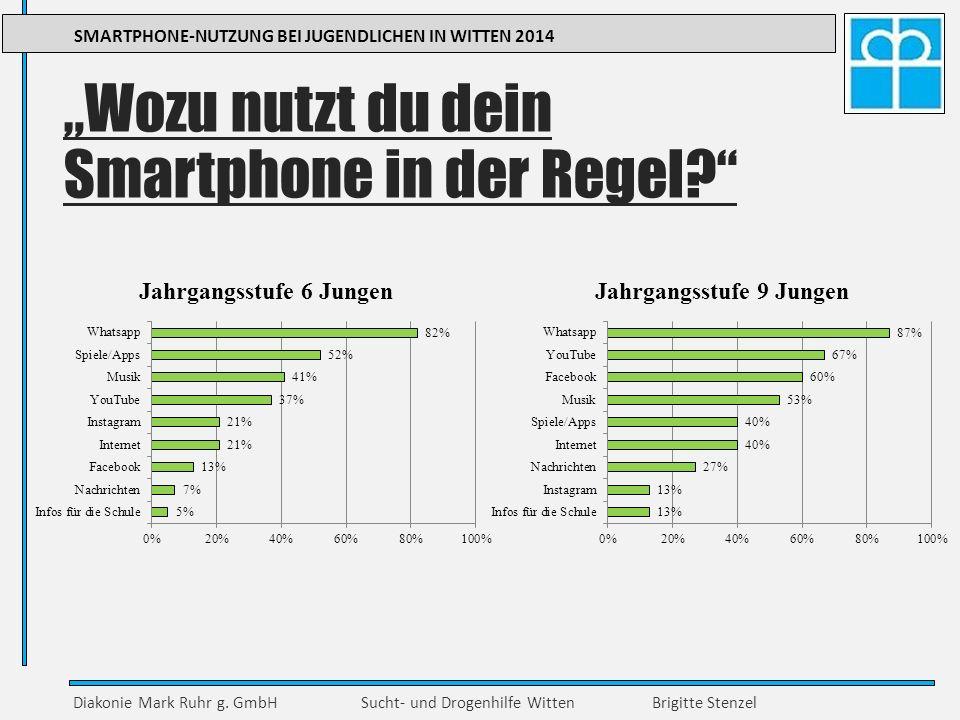 SMARTPHONE-NUTZUNG BEI JUGENDLICHEN IN WITTEN 2014 Diakonie Mark Ruhr g.