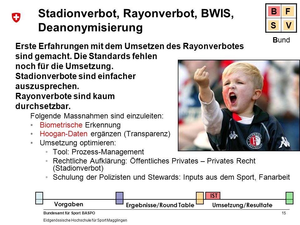 15 Bundesamt für Sport BASPO Eidgenössische Hochschule für Sport Magglingen Stadionverbot, Rayonverbot, BWIS, Deanonymisierung Erste Erfahrungen mit dem Umsetzen des Rayonverbotes sind gemacht.