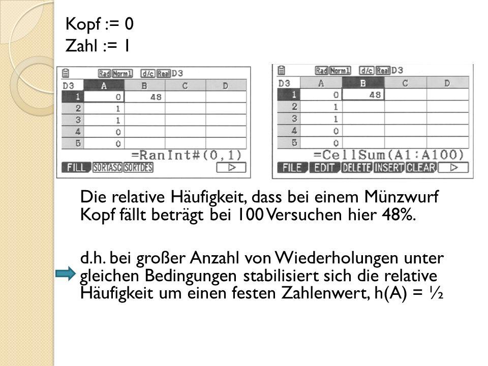 Kopf := 0 Zahl := 1 Die relative Häufigkeit, dass bei einem Münzwurf Kopf fällt beträgt bei 100 Versuchen hier 48%.