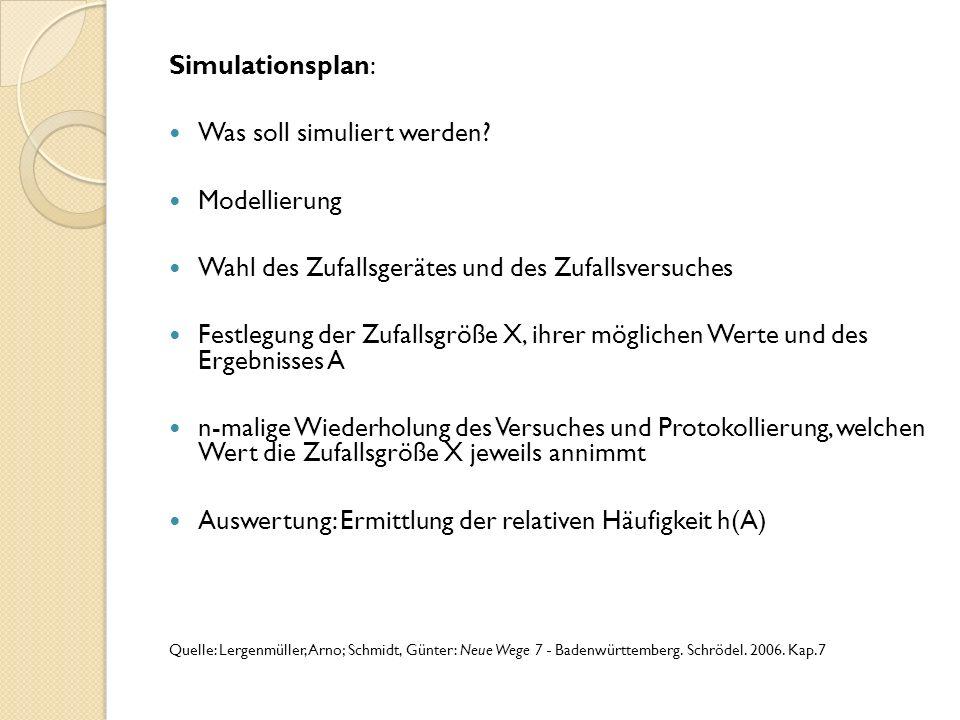 Simulationsplan: Was soll simuliert werden.